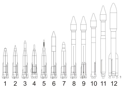 Drawing of Atlas Rockets