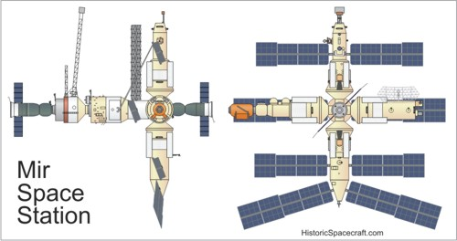 large space station mir diagram - photo #2