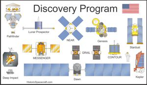 Discovery program spacecraft comparison chart