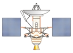 Drawing of Magellan Venus probe