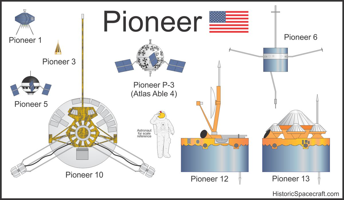photos and diagrams of the pioneer 12 spacecraft - photo #2