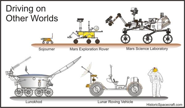 spirit rover diagram - photo #6