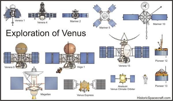 http://historicspacecraft.com/Diagrams/P/Venus_Probes_600x350.jpg