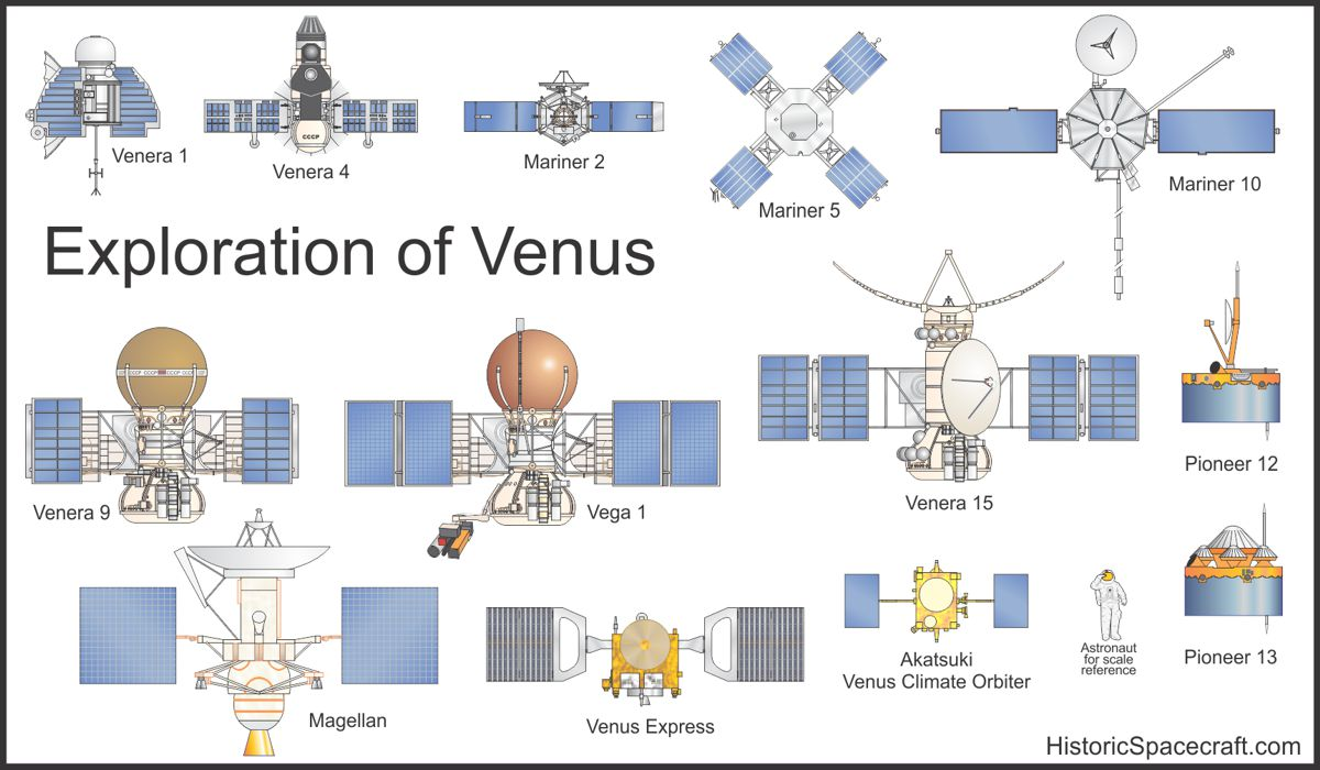first spacecraft to venus real life - photo #44