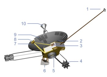 photos and diagrams of the pioneer 12 spacecraft - photo #36