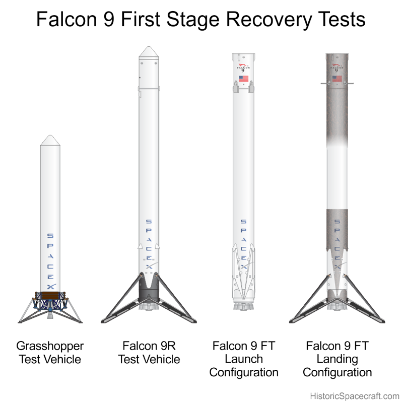 Spacex Falcon Rockets