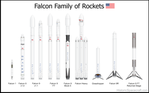 Illustration of SpaceX Falcon rockets.