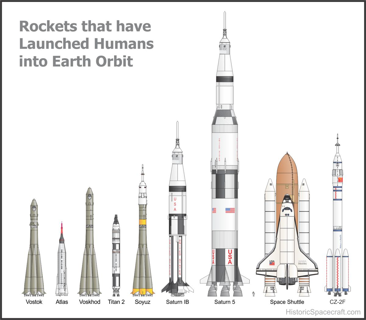 saturn v rocket stages diagram  saturn  free engine image