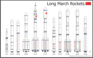 Illustration of Chinese rockets.