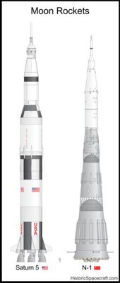 Illustration of Lunar rockets.