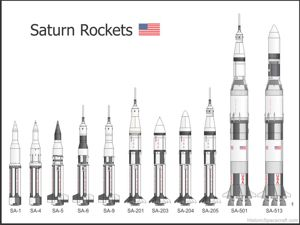 Illustration of Saturn rockets.