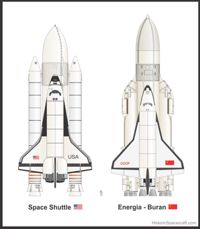 Illustration of space shuttle and Buran.