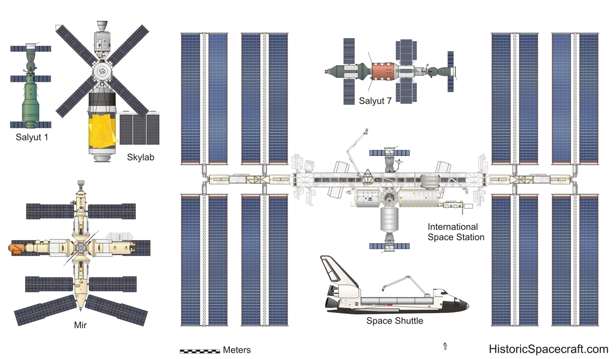 large space station mir diagram - photo #24