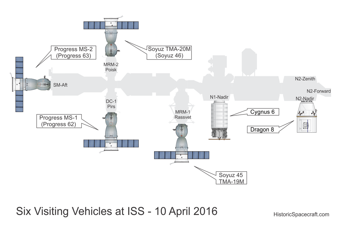 ISS_Visiting_Vehicles_10Apr2016_RK2016 international space station historic spacecraft
