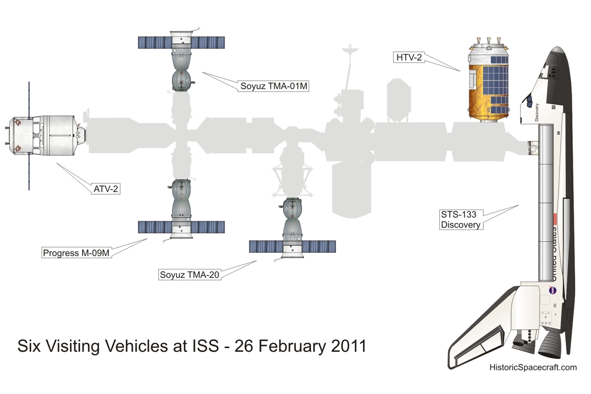 ISS_Visiting_Vehicles_Feb2011_RK2011 international space station historic spacecraft