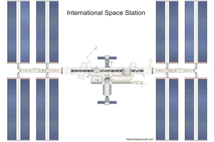International Space Station Illustration