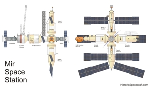 Mir Space Station Illustration