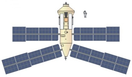 Spektr space station module