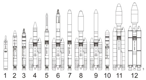 Drawing of Titan Rockets