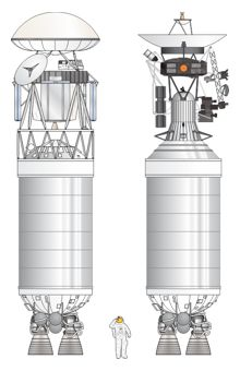 Centaur D-1T stages with payloads.