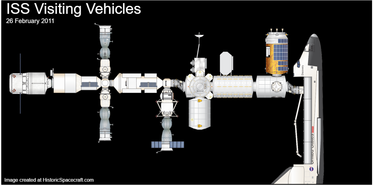 Iss Visiting Vehicle Graphic Generator Historic Spacecraft