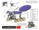 Lunokhod 2 Illustration